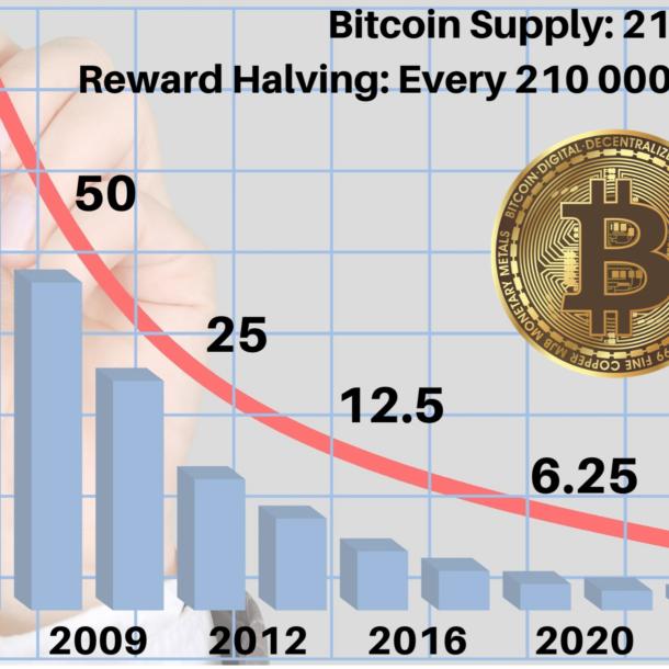 Million Reward Halving